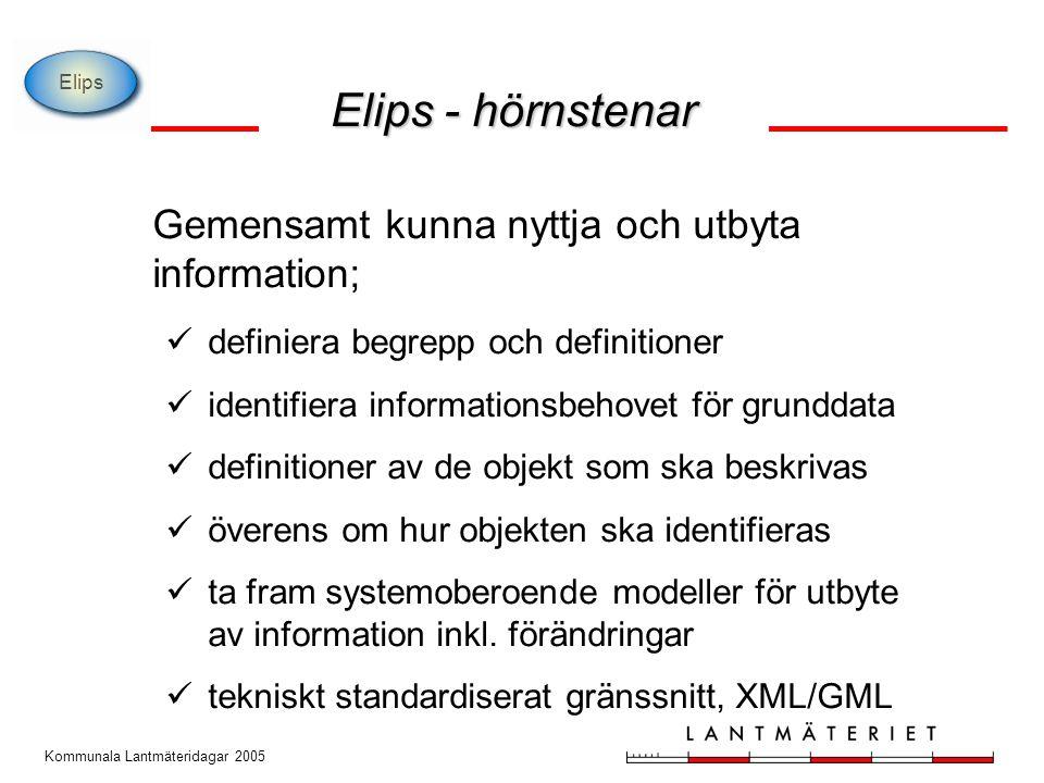 Kommunala Lantmäteridagar 2005 Gemensamt kunna nyttja och utbyta information; definiera begrepp och definitioner identifiera informationsbehovet för g
