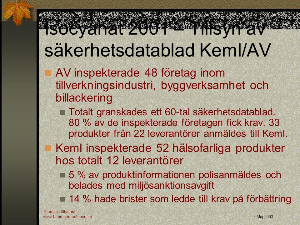 Isocyanat 2001 – Tillsyn av säkerhetsdatablad KemI/AV AV inspekterade 48 företag inom tillverkningsindustri, byggverksamhet och billackering Totalt gr