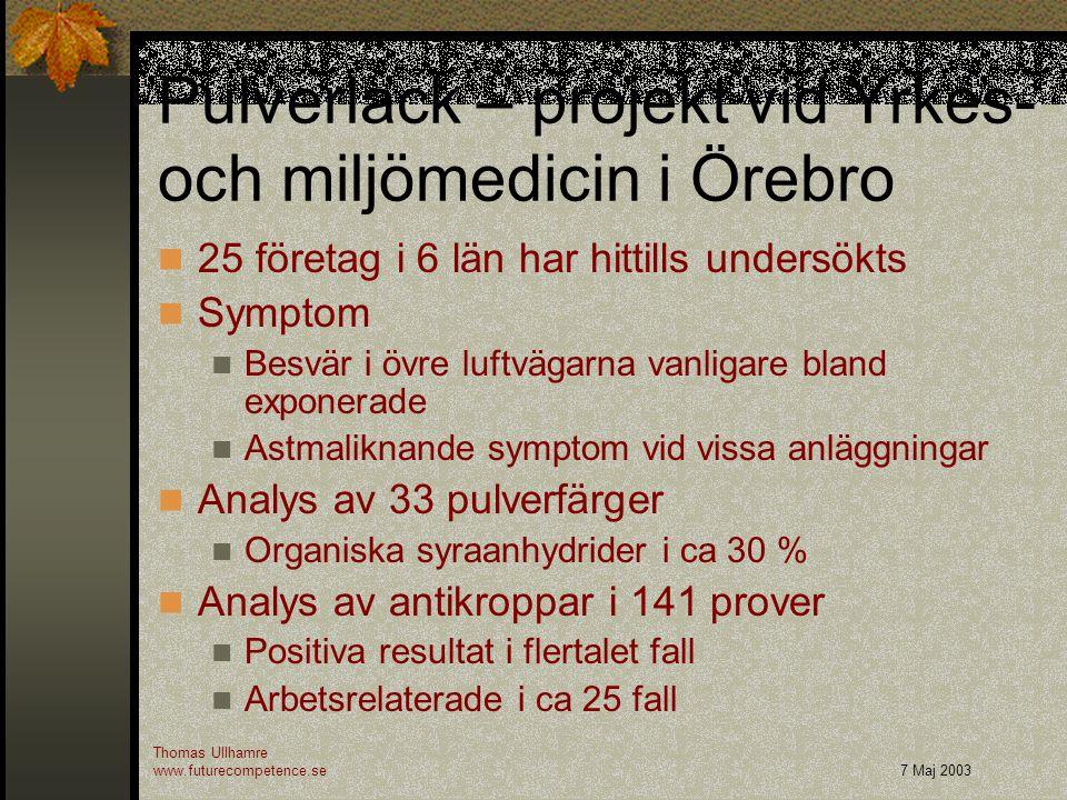 Pulverlack – projekt vid Yrkes- och miljömedicin i Örebro 25 företag i 6 län har hittills undersökts Symptom Besvär i övre luftvägarna vanligare bland