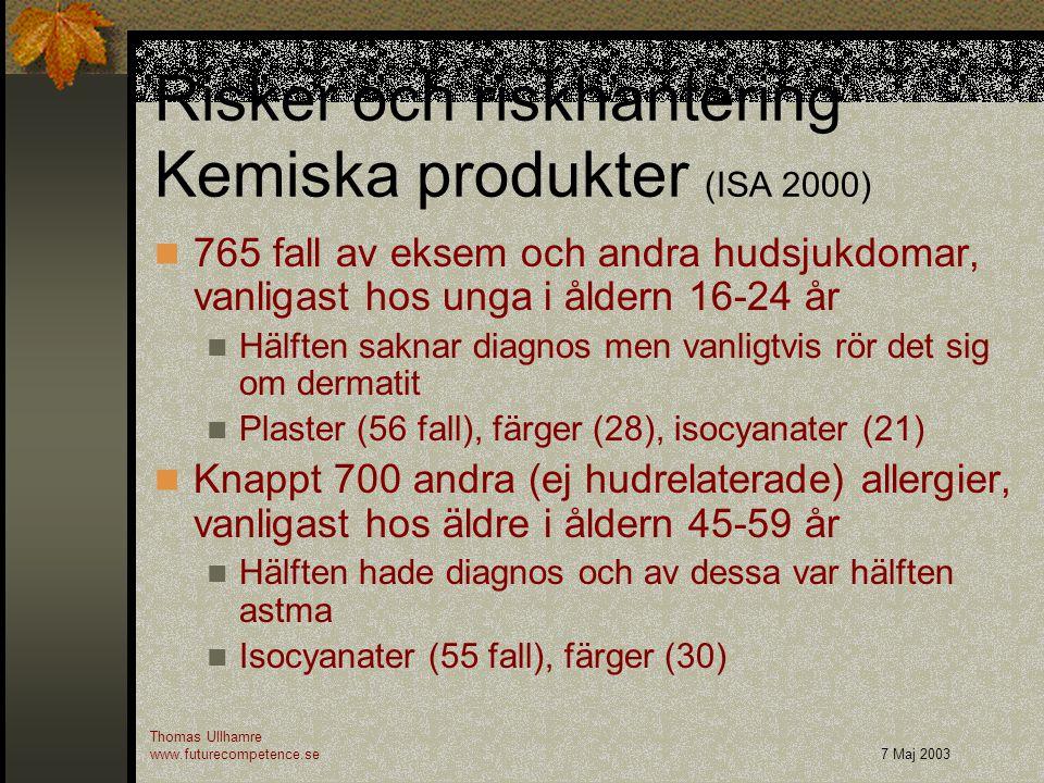 Orsaker till arbetsrelaterad ohälsa - kemikalieexponering Hantering av farliga ämnen Brist på information om farliga ämnen från leverantören Bristande rutiner när det gäller systematiskt arbetsmiljöarbete Planering, uppföljning och dokumentation Gällande bestämmelser Riskbedömning, riskreducerande åtgärder Informationen till berörda arbetstagare Thomas Ullhamre www.futurecompetence.se7 Maj 2003