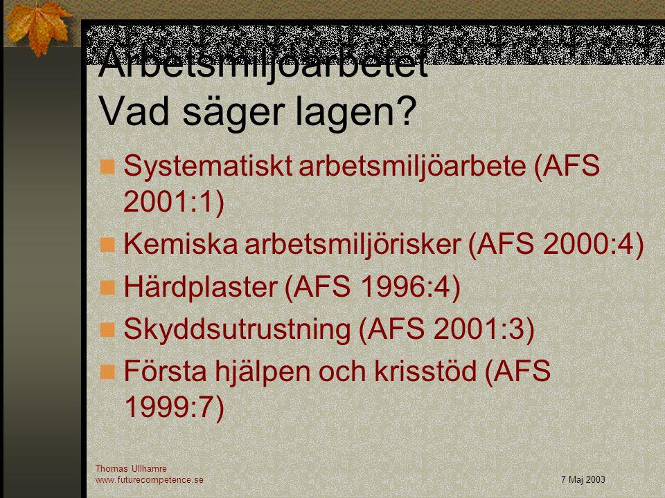 Arbetsmiljön hos småföretagare i Skåne Thomas Ullhamre www.futurecompetence.se7 Maj 2003 Tillsyn av ca 850 företag inom verkstads- och byggindustri Brister upptäcktes vid ca 70 % av de inspekterade företagen Drygt 30 % av de mer än 3000 kraven avsåg brister i företagens systematiska arbetsmiljöarbete