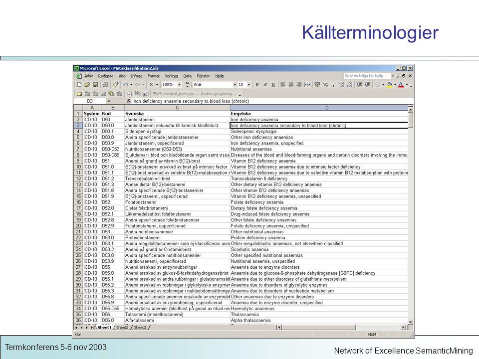 Termkonferens 5-6 nov 2003 Network of Excellence SemanticMining Källterminologier