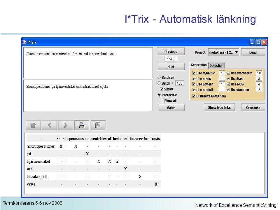 Termkonferens 5-6 nov 2003 Network of Excellence SemanticMining I*Trix - Automatisk länkning