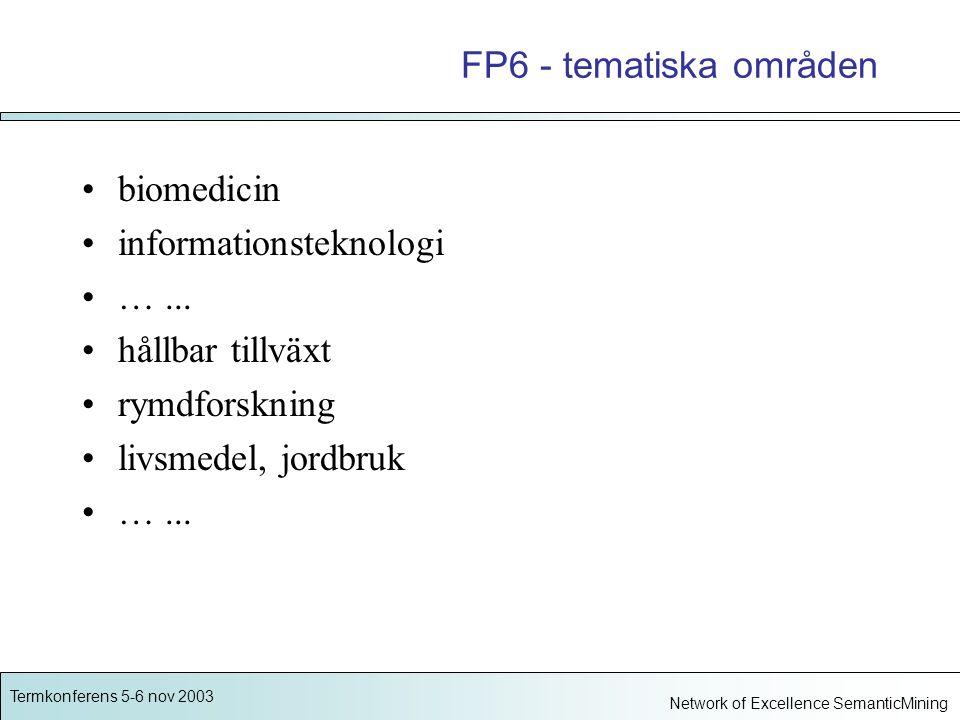 Termkonferens 5-6 nov 2003 Network of Excellence SemanticMining FP6 - tematiska områden biomedicin informationsteknologi …...