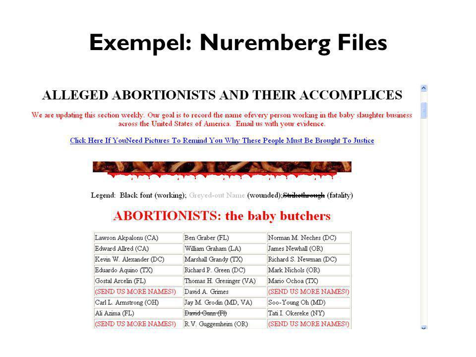 Exempel: Nuremberg Files
