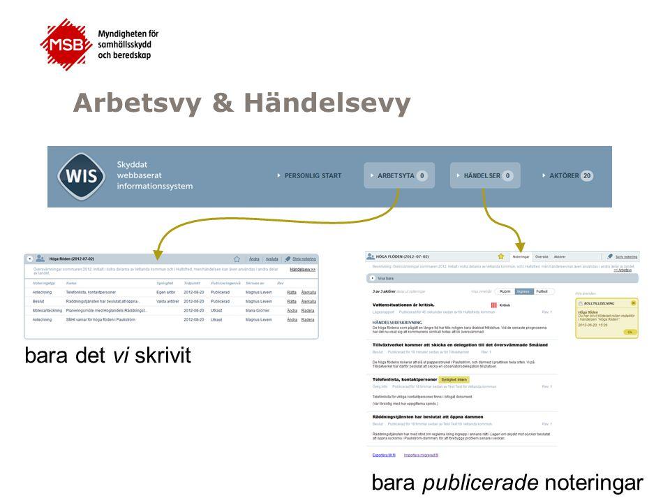 Arbetsvy & Händelsevy bara det vi skrivit bara publicerade noteringar