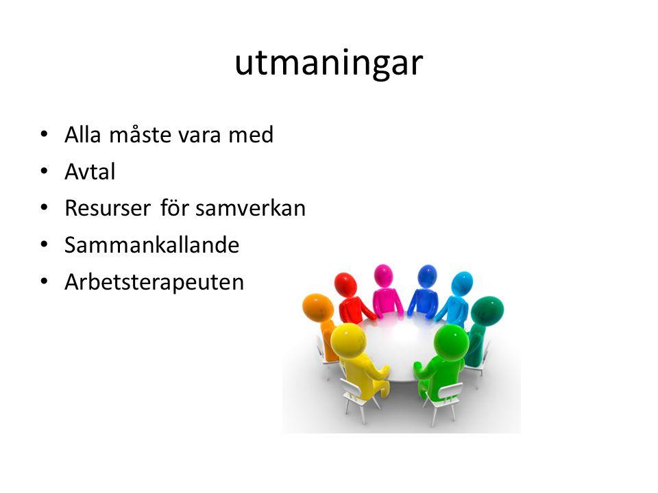 Koll på läget Åsa Strömberg Projektledare, Koll på Läget 0703-81 21 73 Gertrud Dahl Arbetsterapeut, Koll på Läget 013-208713 www.samordning.org