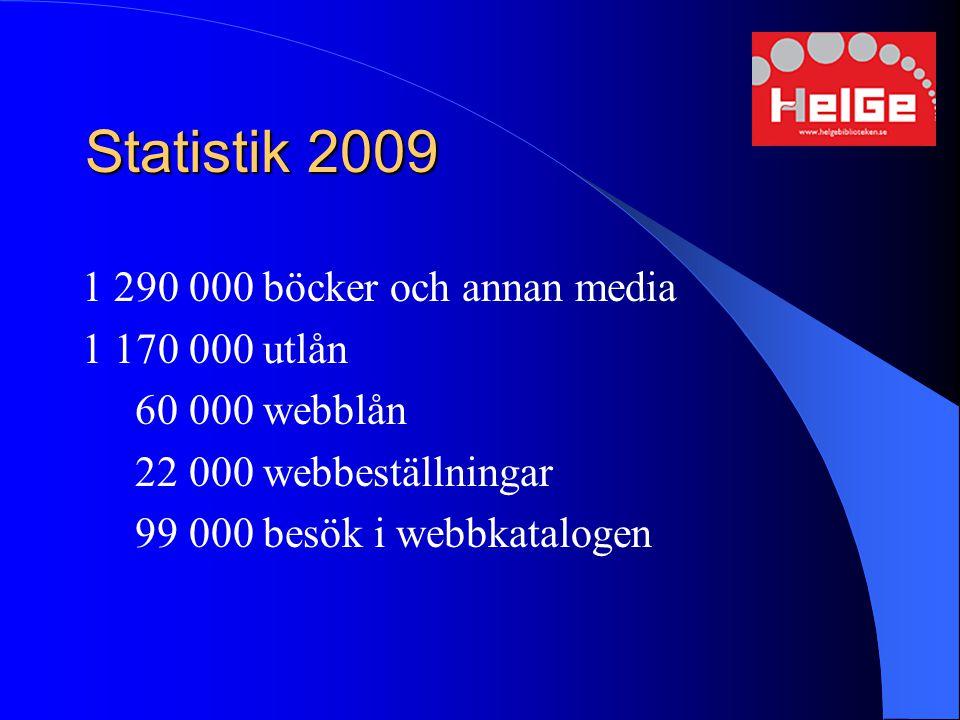 Statistik 2009 1 290 000 böcker och annan media 1 170 000 utlån 60 000 webblån 22 000 webbeställningar 99 000 besök i webbkatalogen