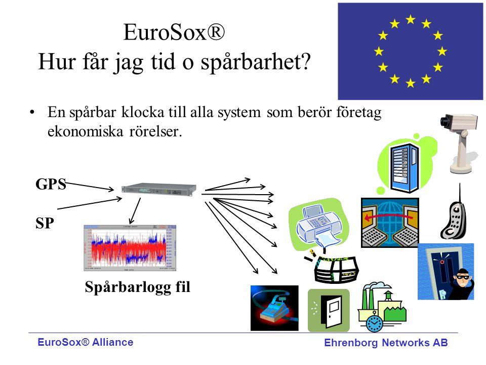 EuroSox® Hur får jag tid o spårbarhet? En spårbar klocka till alla system som berör företag ekonomiska rörelser. GPS SP Spårbarlogg fil EuroSox® Allia