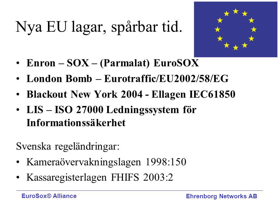 Nya EU lagar, spårbar tid. Enron – SOX – (Parmalat) EuroSOX London Bomb – Eurotraffic/EU2002/58/EG Blackout New York 2004 - Ellagen IEC61850 LIS – ISO