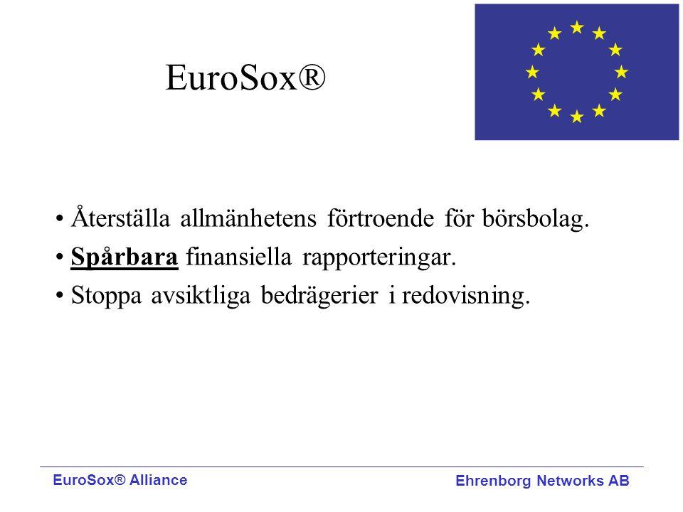 EuroSox® Återställa allmänhetens förtroende för börsbolag. Spårbara finansiella rapporteringar. Stoppa avsiktliga bedrägerier i redovisning. EuroSox®
