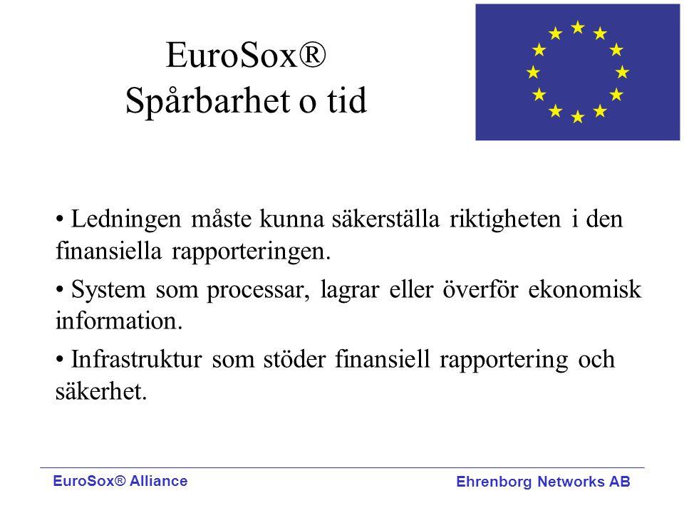 EuroSox® Spårbarhet o tid Ledningen måste kunna säkerställa riktigheten i den finansiella rapporteringen. System som processar, lagrar eller överför e