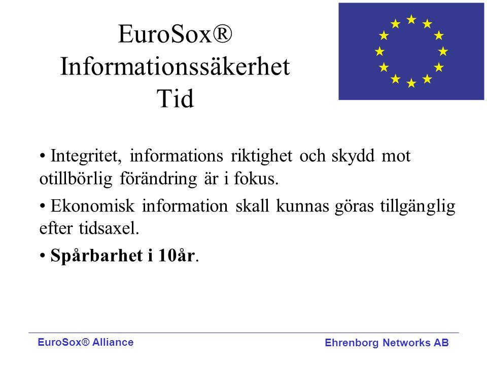 EuroSox® Informationssäkerhet Tid Integritet, informations riktighet och skydd mot otillbörlig förändring är i fokus. Ekonomisk information skall kunn
