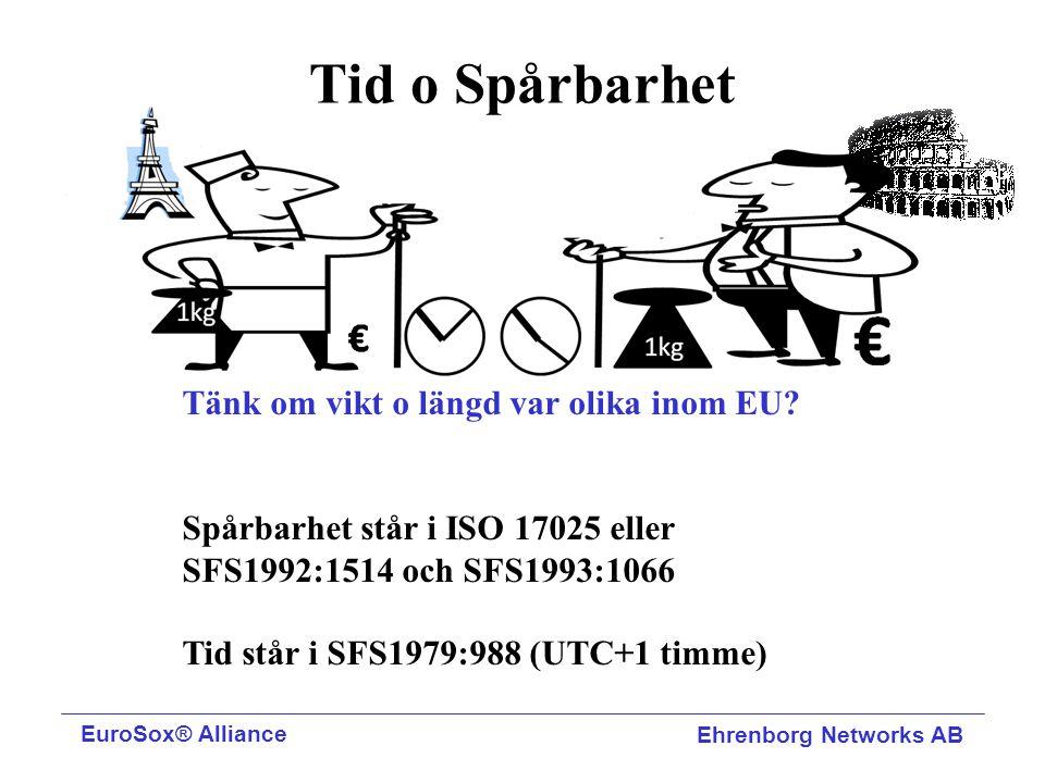 Tid o Spårbarhet Tänk om vikt o längd var olika inom EU? Spårbarhet står i ISO 17025 eller SFS1992:1514 och SFS1993:1066 Tid står i SFS1979:988 (UTC+1