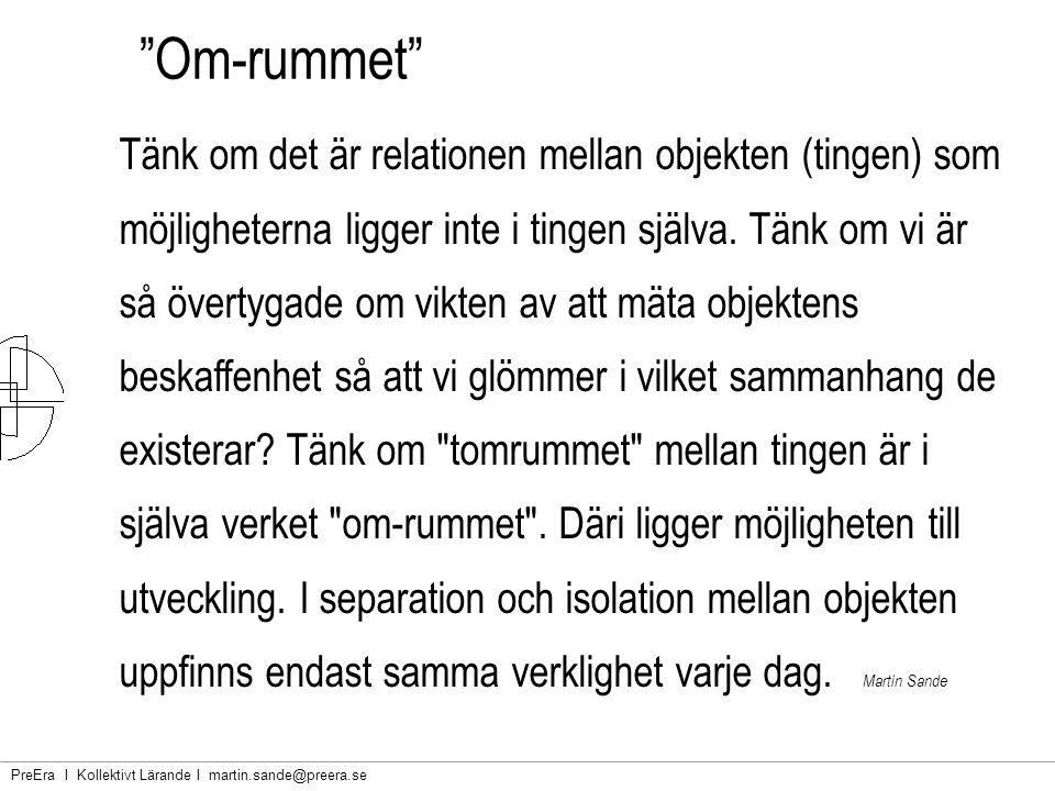 """PreEra I Kollektivt Lärande I martin.sande@preera.se """"Om-rummet"""" Tänk om det är relationen mellan objekten (tingen) som möjligheterna ligger inte i ti"""