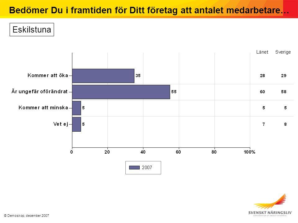 © Demoskop, december 2007 Bedömer Du i framtiden för Ditt företag att antalet medarbetare… Eskilstuna