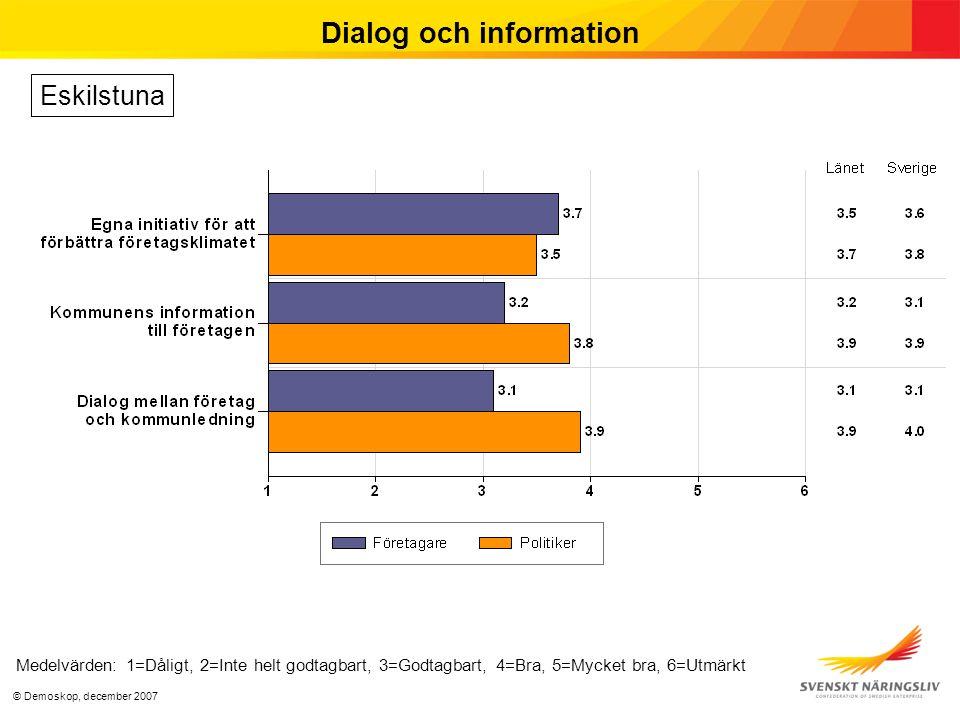 © Demoskop, december 2007 Dialog och information Medelvärden: 1=Dåligt, 2=Inte helt godtagbart, 3=Godtagbart, 4=Bra, 5=Mycket bra, 6=Utmärkt Eskilstuna