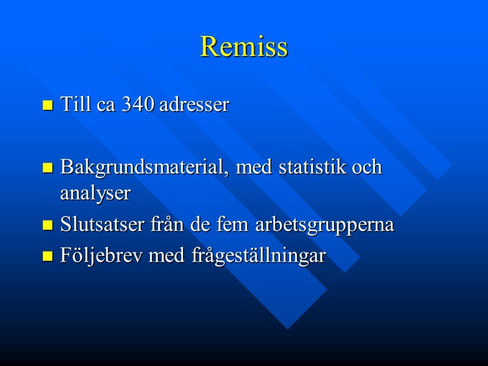 Remiss Till ca 340 adresser Till ca 340 adresser Bakgrundsmaterial, med statistik och analyser Bakgrundsmaterial, med statistik och analyser Slutsatse
