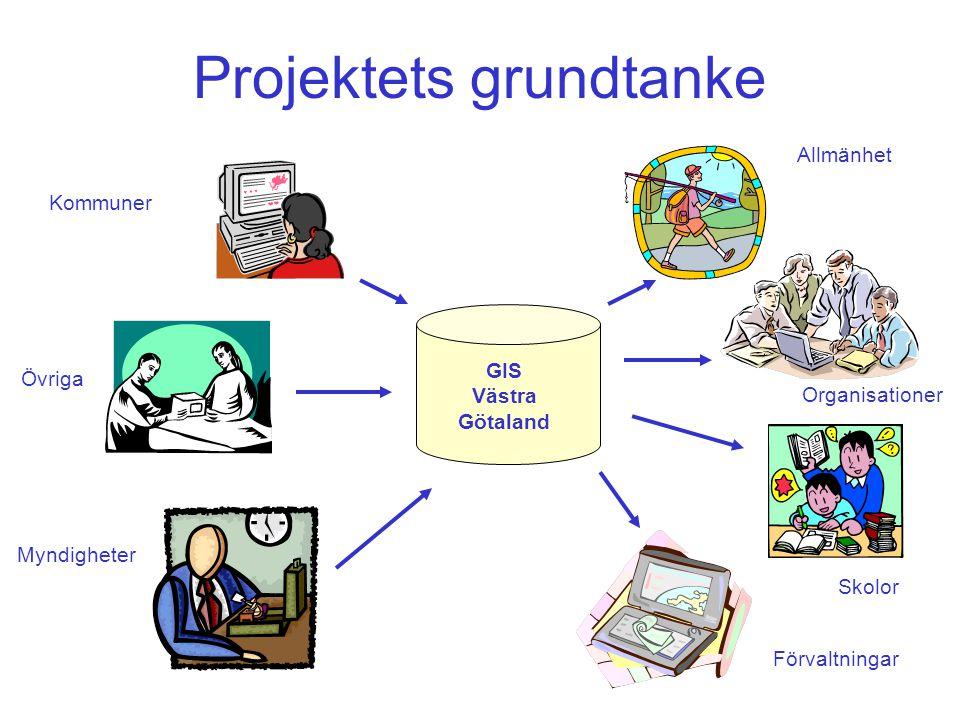 Projektets grundtanke GIS Västra Götaland Kommuner Myndigheter Övriga Allmänhet Organisationer Skolor Förvaltningar