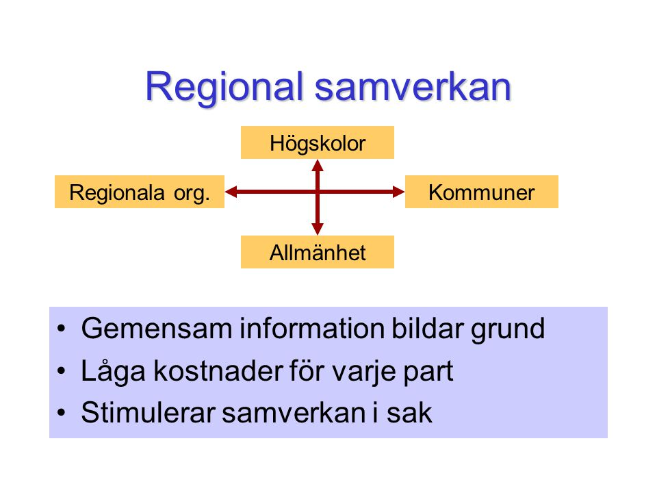 Regional samverkan Gemensam information bildar grund Låga kostnader för varje part Stimulerar samverkan i sak Regionala org.Kommuner Allmänhet Högskolor