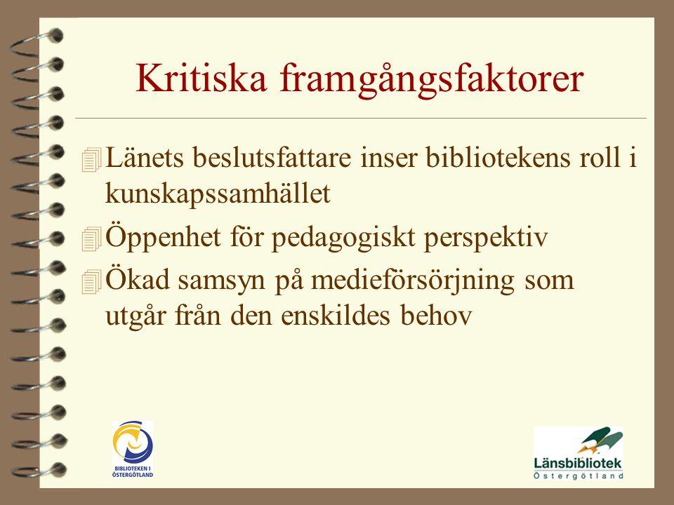 Kritiska framgångsfaktorer 4 Länets beslutsfattare inser bibliotekens roll i kunskapssamhället 4 Öppenhet för pedagogiskt perspektiv 4 Ökad samsyn på medieförsörjning som utgår från den enskildes behov