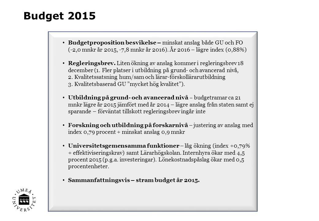 Budget 2015 Budgetproposition besvikelse – minskat anslag både GU och FO (-2,0 mnkr år 2015, -7,8 mnkr år 2016). År 2016 – lägre index (0,88%) Regleri