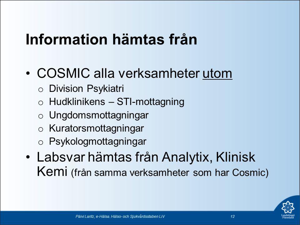 Information hämtas från COSMIC alla verksamheter utom o Division Psykiatri o Hudklinikens – STI-mottagning o Ungdomsmottagningar o Kuratorsmottagninga