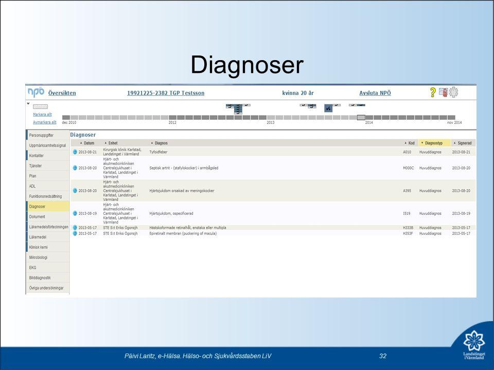 Diagnoser Päivi Laritz, e-Hälsa. Hälso- och Sjukvårdsstaben LiV32