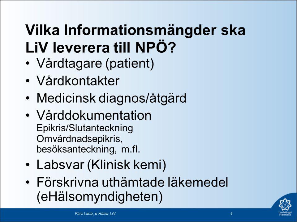 Vilka Informationsmängder ska LiV leverera till NPÖ? Vårdtagare (patient) Vårdkontakter Medicinsk diagnos/åtgärd Vårddokumentation Epikris/Slutanteckn
