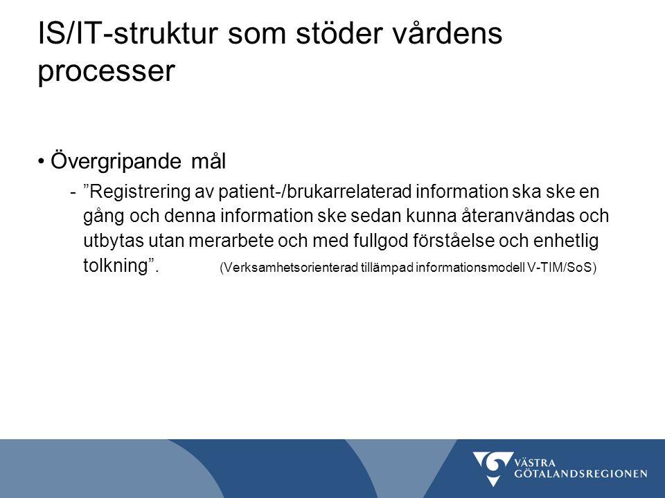 """IS/IT-struktur som stöder vårdens processer Övergripande mål -""""Registrering av patient-/brukarrelaterad information ska ske en gång och denna informat"""