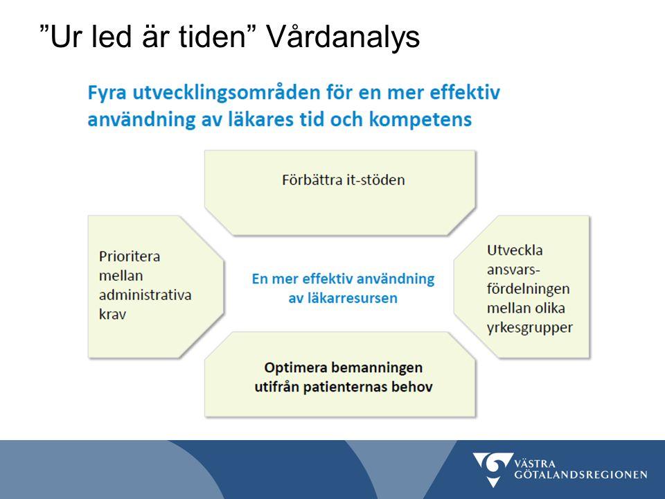 """""""Ur led är tiden"""" Vårdanalys"""