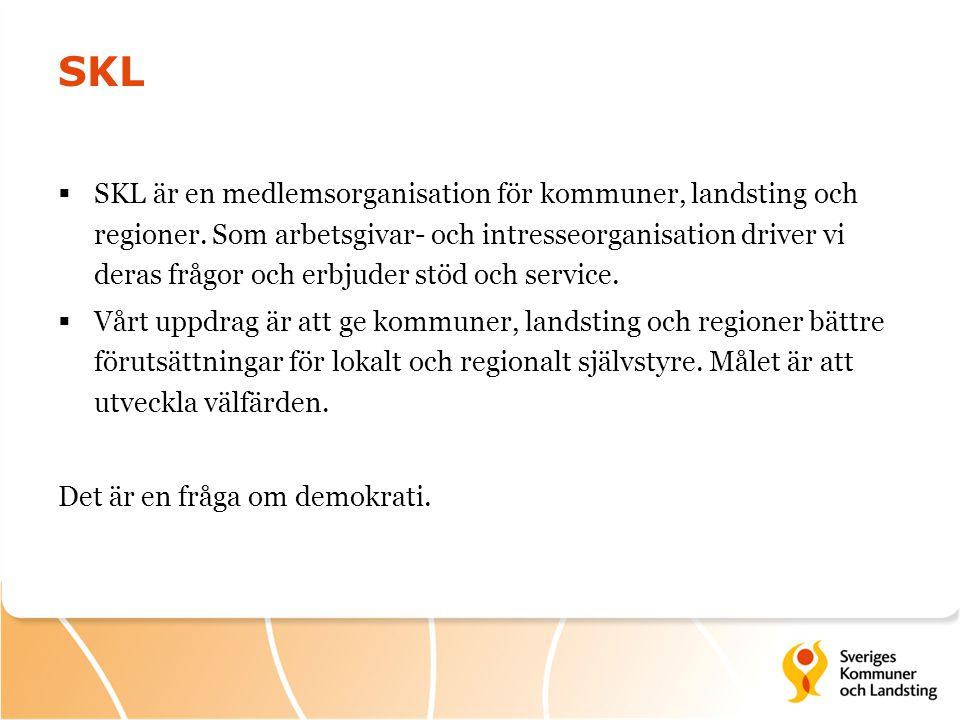  SKL är en medlemsorganisation för kommuner, landsting och regioner.