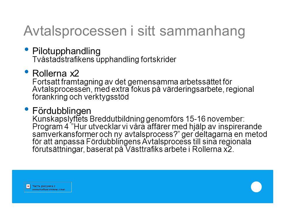 Avtalsprocessen i sitt sammanhang Pilotupphandling Tvåstadstrafikens upphandling fortskrider Rollerna x2 Fortsatt framtagning av det gemensamma arbets