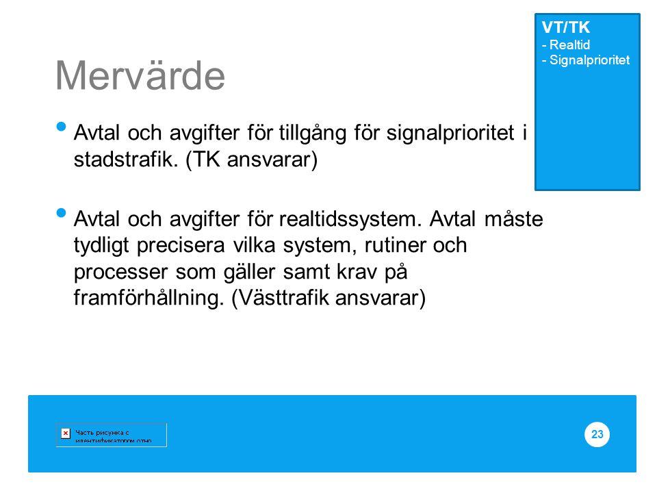 Mervärde Avtal och avgifter för tillgång för signalprioritet i stadstrafik. (TK ansvarar) Avtal och avgifter för realtidssystem. Avtal måste tydligt p