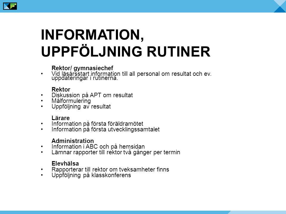 INFORMATION, UPPFÖLJNING RUTINER Rektor/ gymnasiechef Vid läsårsstart information till all personal om resultat och ev. uppdateringar i rutinerna. Rek