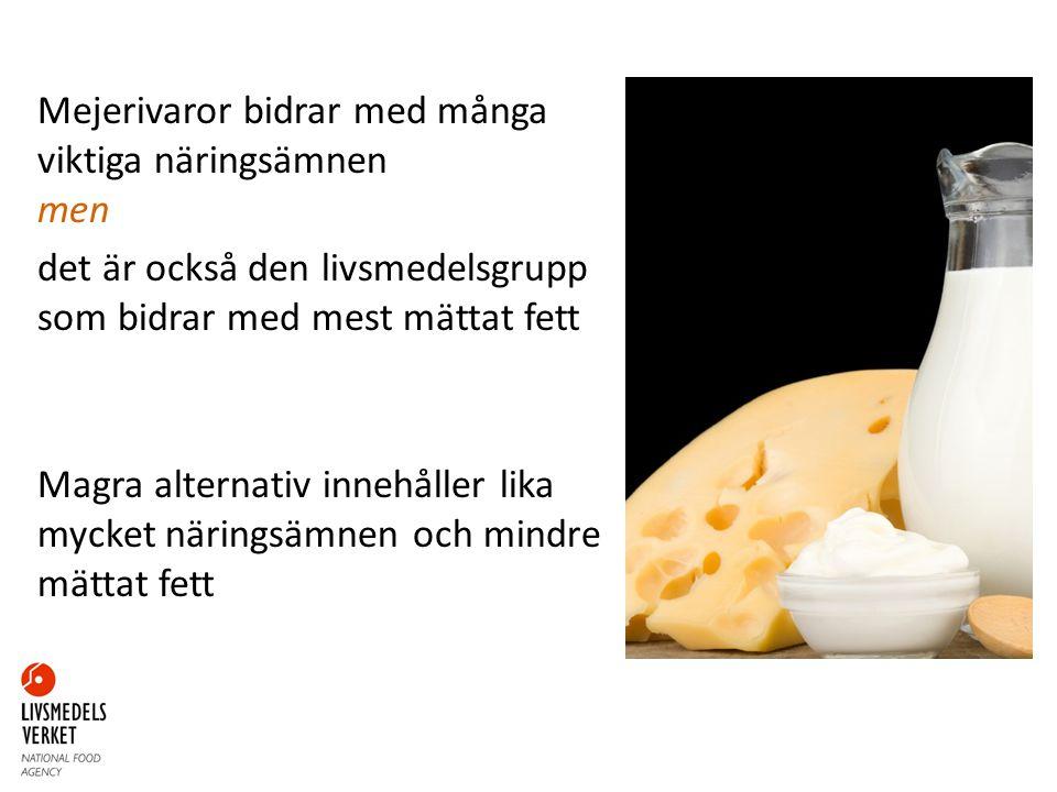 Mejerivaror bidrar med många viktiga näringsämnen men det är också den livsmedelsgrupp som bidrar med mest mättat fett Magra alternativ innehåller lik