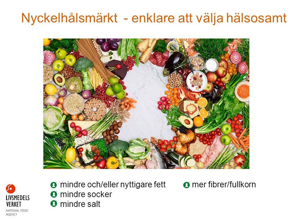 mindre och/eller nyttigare fettmer fibrer/fullkorn mindre socker mindre salt Nyckelhålsmärkt - enklare att välja hälsosamt