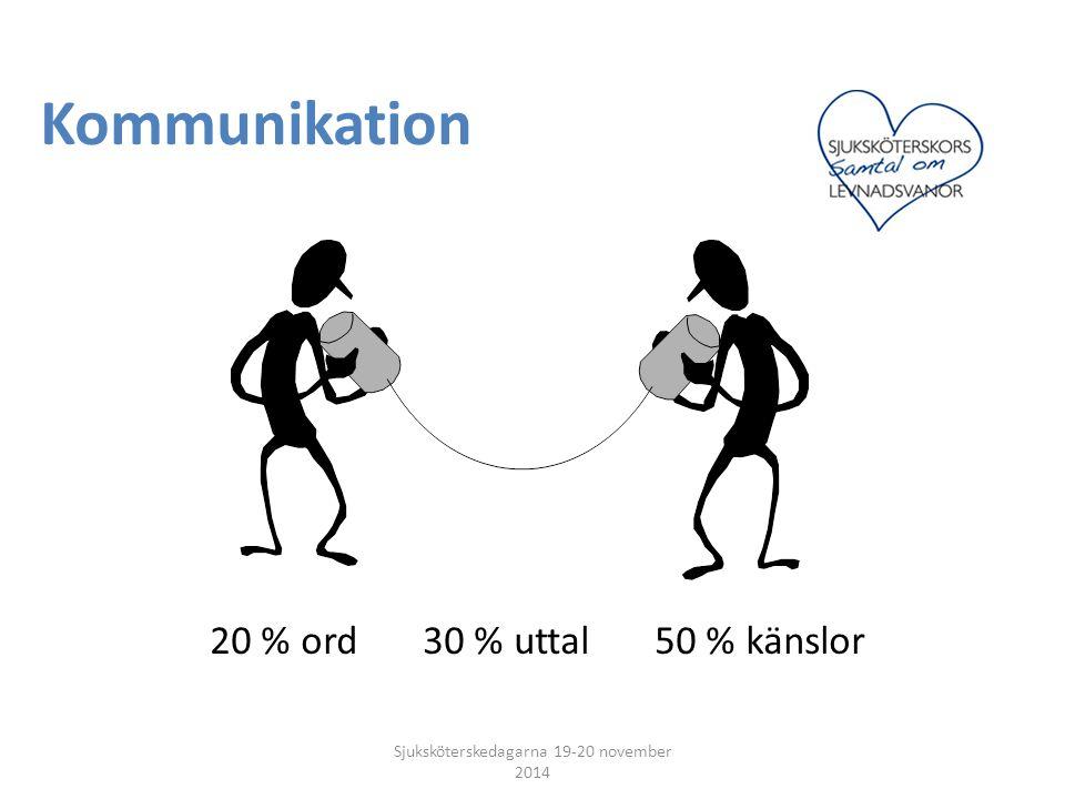Kommunikation 20 % ord30 % uttal 50 % känslor Sjuksköterskedagarna 19-20 november 2014