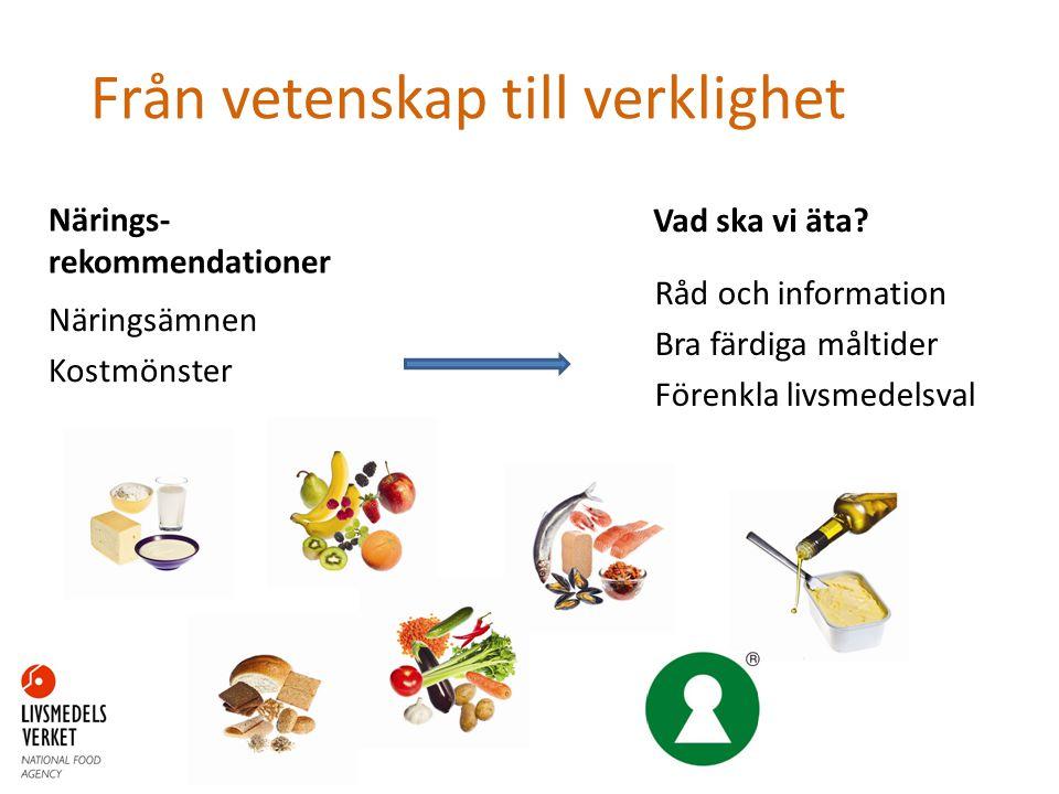 Närings- rekommendationer Näringsämnen Kostmönster Vad ska vi äta? Råd och information Bra färdiga måltider Förenkla livsmedelsval Från vetenskap till
