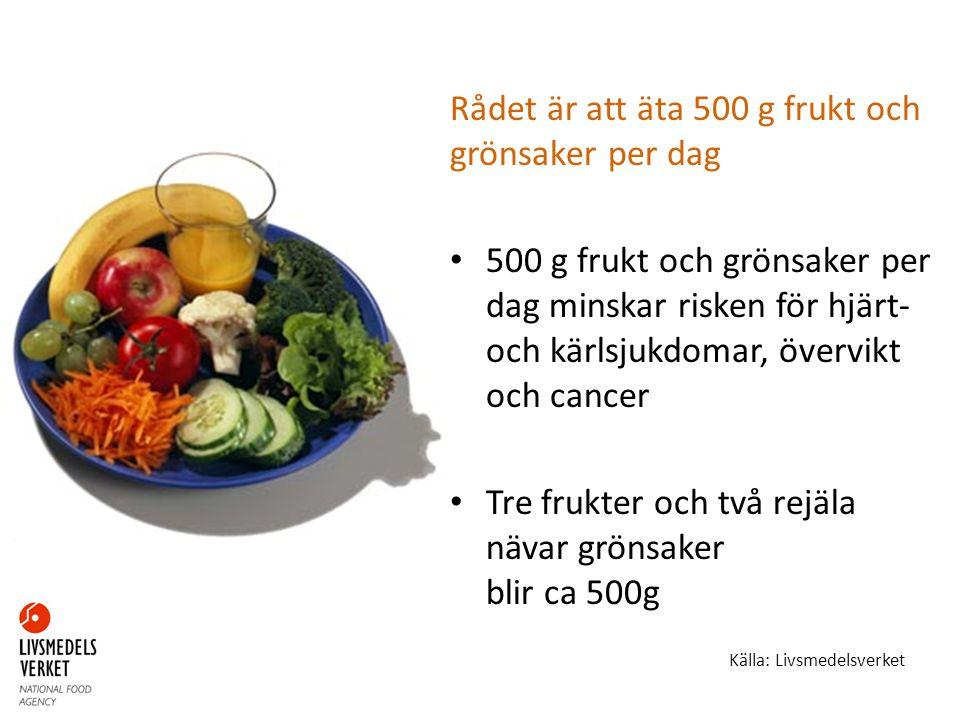 Rådet är att äta 500 g frukt och grönsaker per dag 500 g frukt och grönsaker per dag minskar risken för hjärt- och kärlsjukdomar, övervikt och cancer