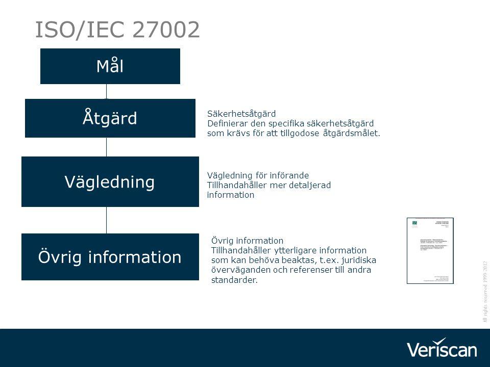 All rights reserved 1999-2012 11 Övrig information Tillhandahåller ytterligare information som kan behöva beaktas, t.ex. juridiska överväganden och re