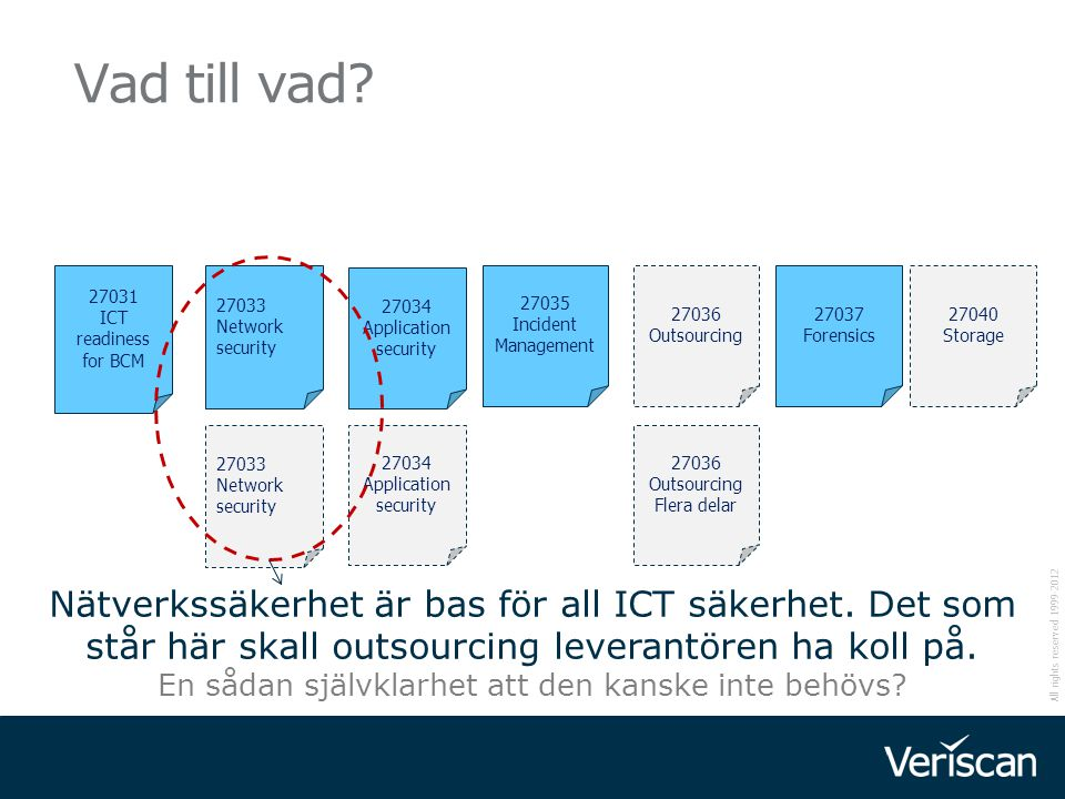 All rights reserved 1999-2012 27031 ICT readiness for BCM Vad till vad? 27033 Network security 27034 Application security 27035 Incident Management 27