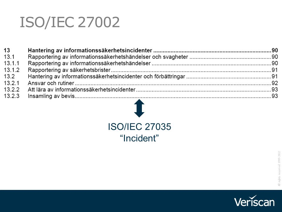 "All rights reserved 1999-2012 ISO/IEC 27002 ISO/IEC 27035 ""Incident"""