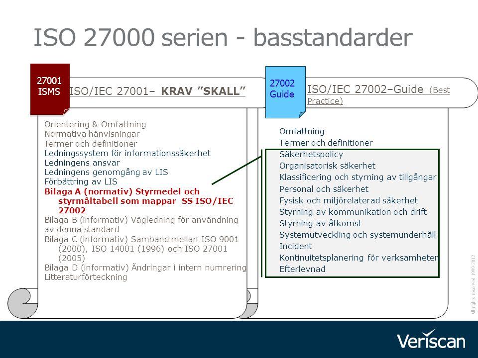 All rights reserved 1999-2012 ISO/IEC 27002–Guide (Best Practice) Omfattning Termer och definitioner Säkerhetspolicy Organisatorisk säkerhet Klassific
