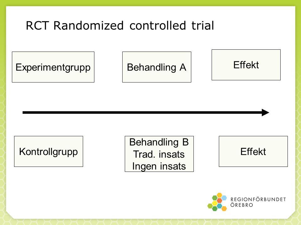 Kontrollgrupp Effekt Behandling AExperimentgrupp Behandling B Trad. insats Ingen insats Effekt RCT Randomized controlled trial