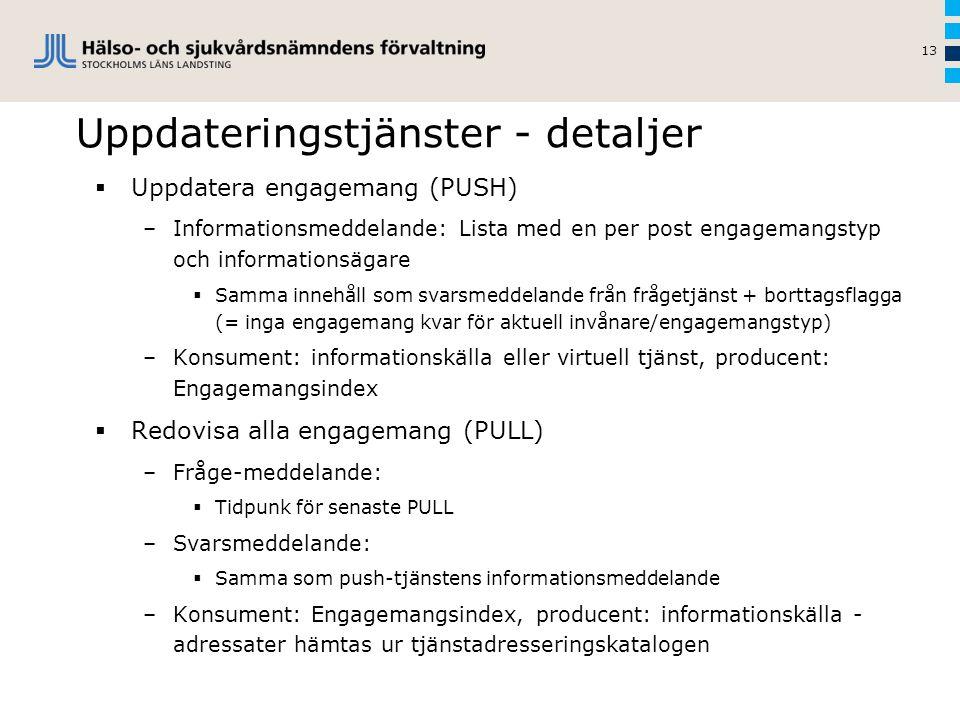 Uppdateringstjänster - detaljer  Uppdatera engagemang (PUSH) –Informationsmeddelande: Lista med en per post engagemangstyp och informationsägare  Sa