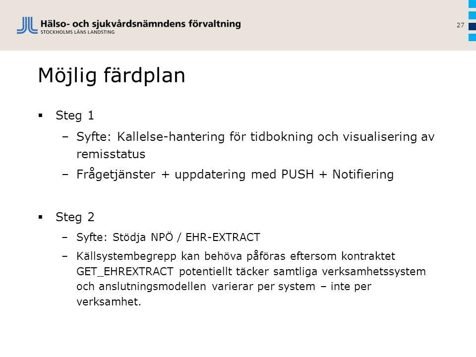 Möjlig färdplan  Steg 1 –Syfte: Kallelse-hantering för tidbokning och visualisering av remisstatus –Frågetjänster + uppdatering med PUSH + Notifierin