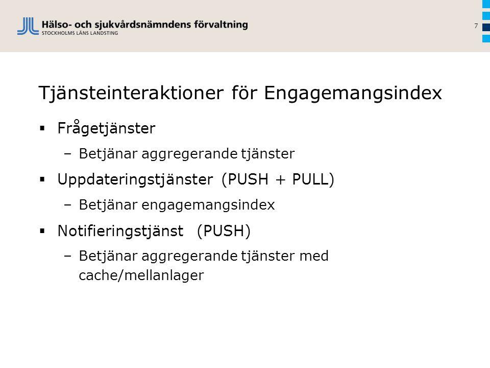Tjänsteinteraktioner för Engagemangsindex  Frågetjänster –Betjänar aggregerande tjänster  Uppdateringstjänster (PUSH + PULL) –Betjänar engagemangsin