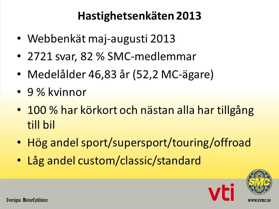 Hastighetsenkäten 2013 Webbenkät maj-augusti 2013 2721 svar, 82 % SMC-medlemmar Medelålder 46,83 år (52,2 MC-ägare) 9 % kvinnor 100 % har körkort och