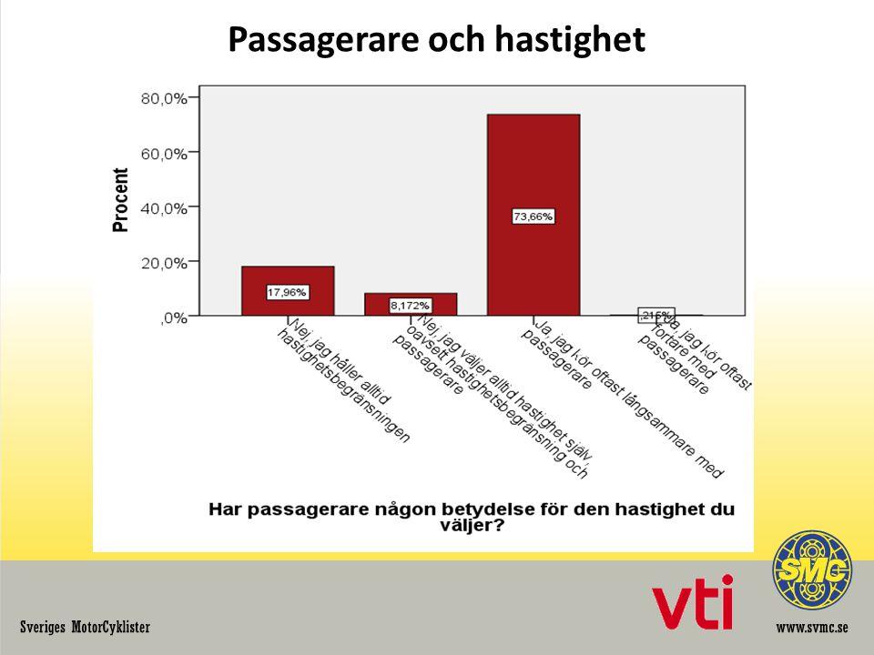 Passagerare och hastighet
